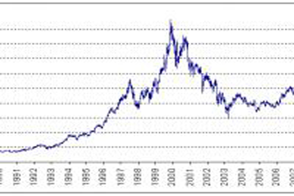 First verdict of 1996 share share price manipulation
